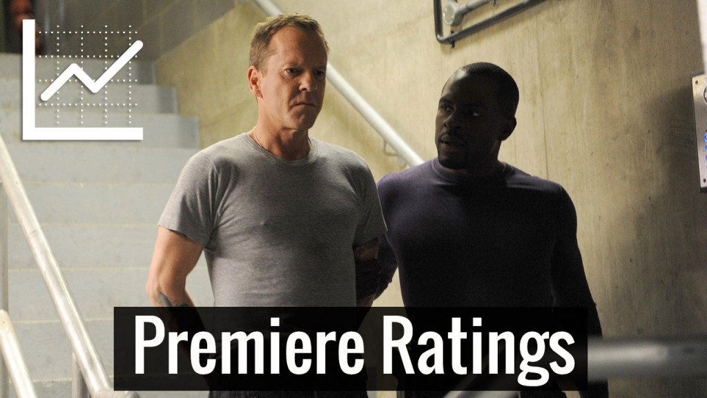 24: Live Another Day Premiere Ratings