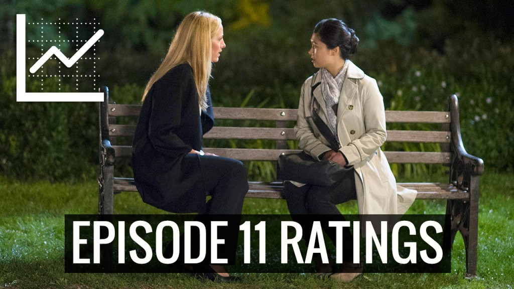 24LAD Episode 11 Ratings