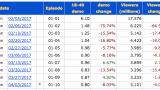 24: Legacy Ratings Chart - Episode 10
